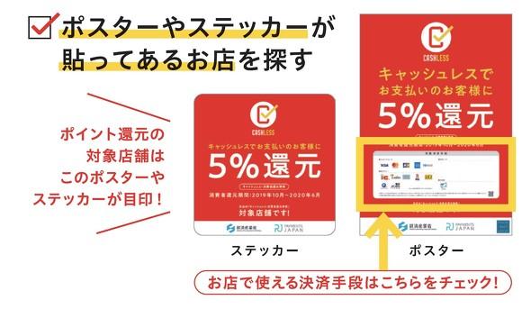 【増税】消費税10%なのに「安くなった」キャッシュレス還元で実質負担3%も