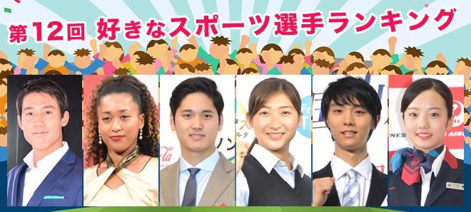 ORICON『第12回 好きなスポーツ選手ランキング』大谷翔平がV2、池江璃花子が初首位