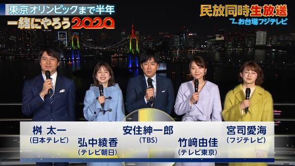 弘中アナ 民放同時放送に興奮 「こんなことが実現!」2020/01/24