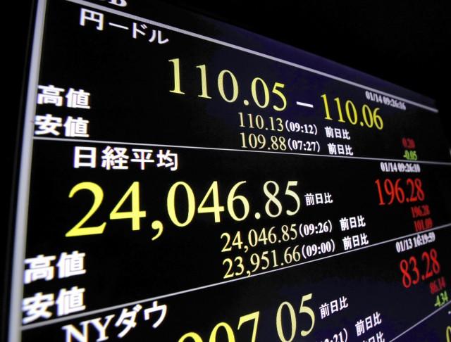 【円安】東京為替 ドル・円は110円近辺で推移、中国本土株式の動向に注目