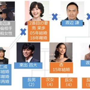 「杏」実母から12億円の賠償請求を食らう 週刊新潮